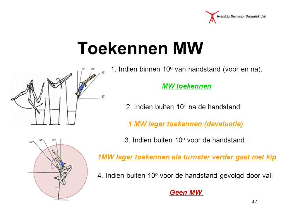 Toekennen MW 1. Indien binnen 10o van handstand (voor en na):
