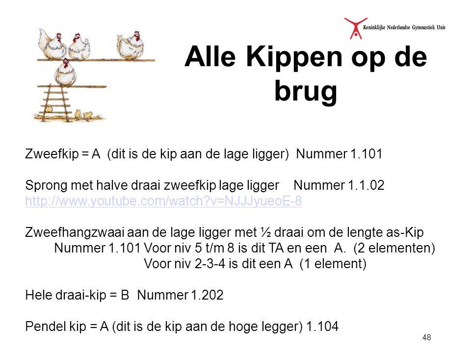 Alle Kippen op de brug Zweefkip = A (dit is de kip aan de lage ligger) Nummer 1.101. Sprong met halve draai zweefkip lage ligger Nummer 1.1.02.