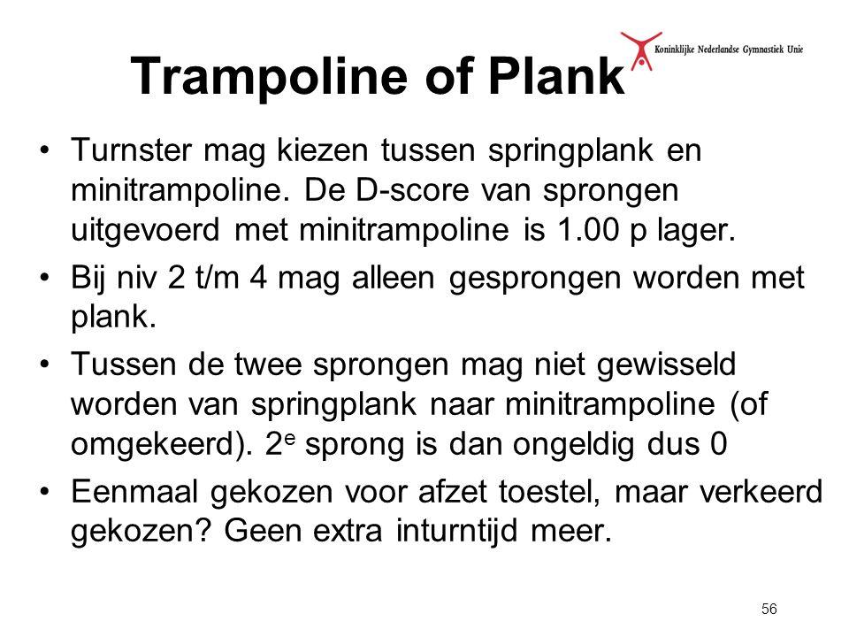 Trampoline of Plank Turnster mag kiezen tussen springplank en minitrampoline. De D-score van sprongen uitgevoerd met minitrampoline is 1.00 p lager.