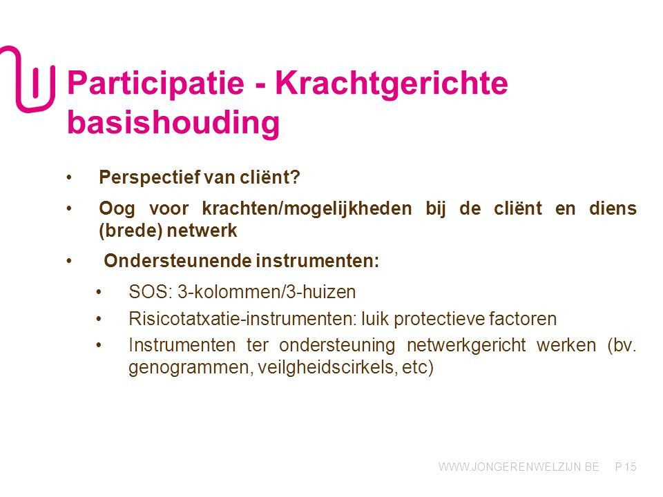 Participatie - Krachtgerichte basishouding