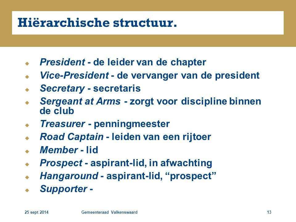 Hiërarchische structuur.