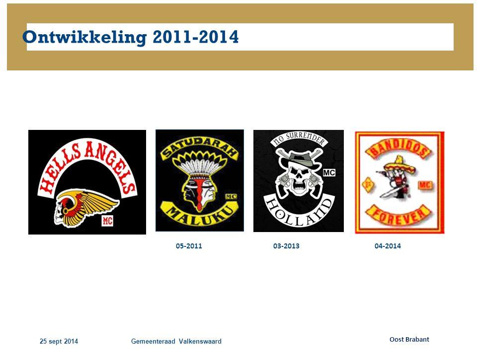 28-4-2017 Ontwikkeling 2011-2014. 05-2011. 03-2013. 04-2014. Oost Brabant. 25 sept 2014. Gemeenteraad Valkenswaard.