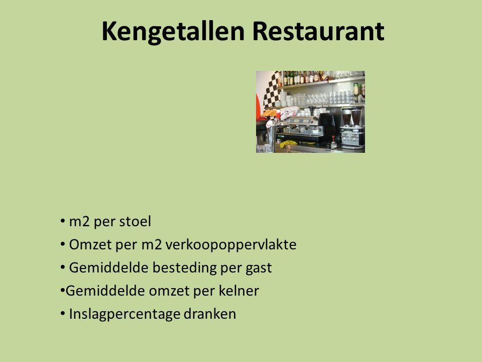 Kengetallen Restaurant