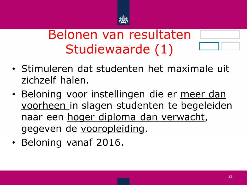 Belonen van resultaten Studiewaarde (1)