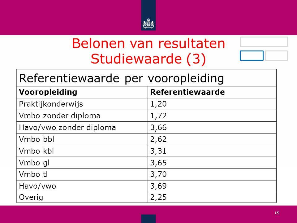 Belonen van resultaten Studiewaarde (3)