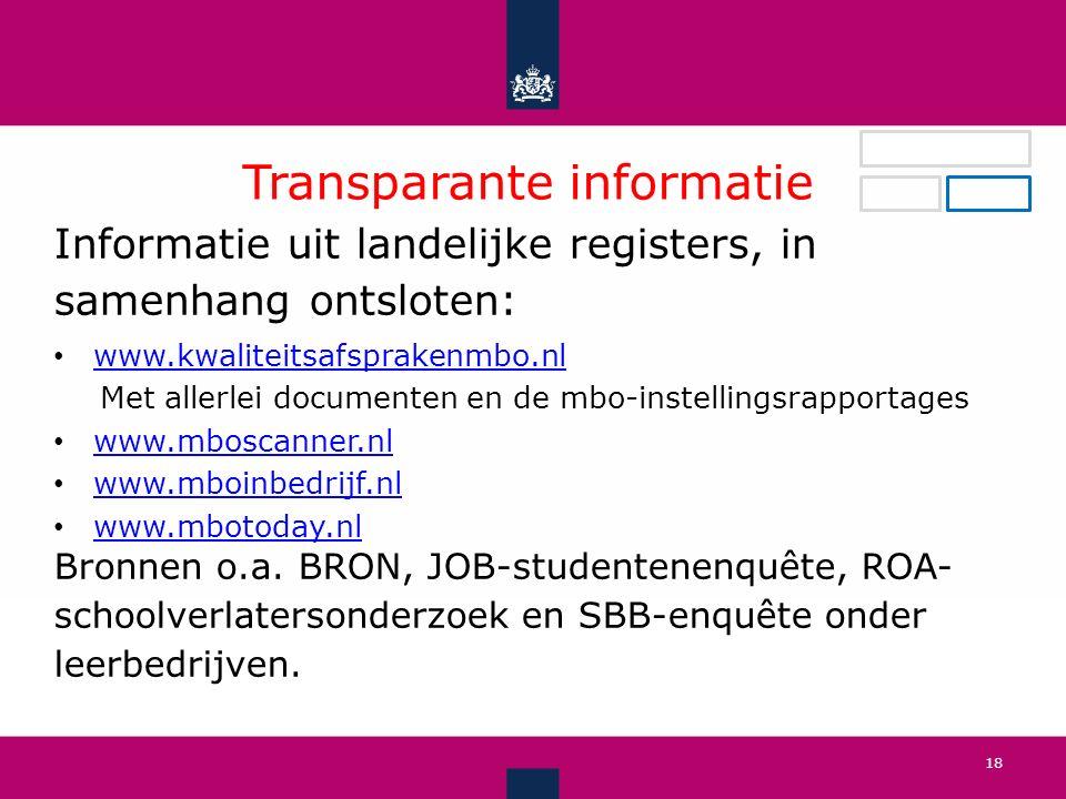 Transparante informatie