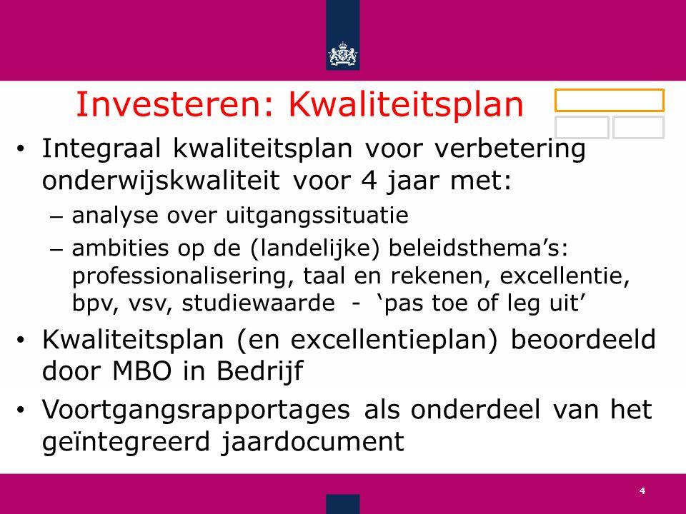Investeren: Kwaliteitsplan '