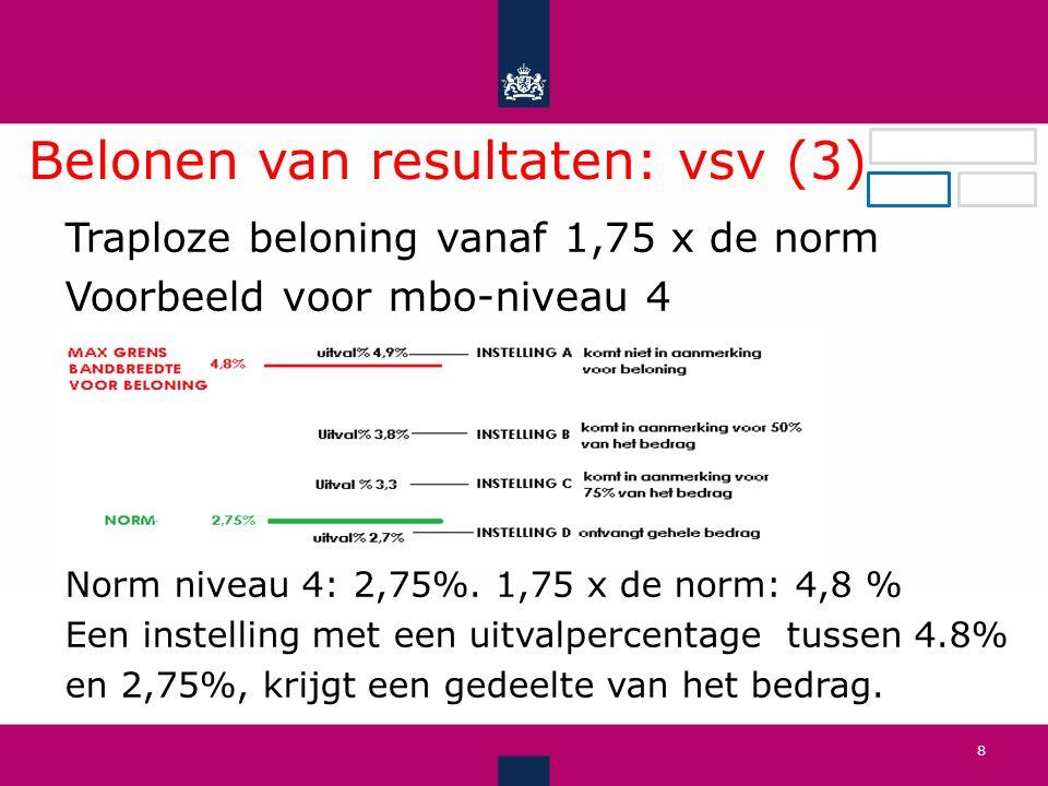 Belonen van resultaten: vsv (3) .