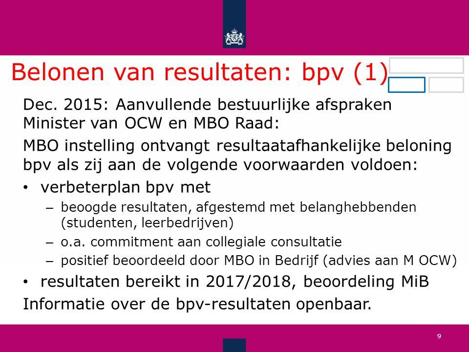 Belonen van resultaten: bpv (1) .