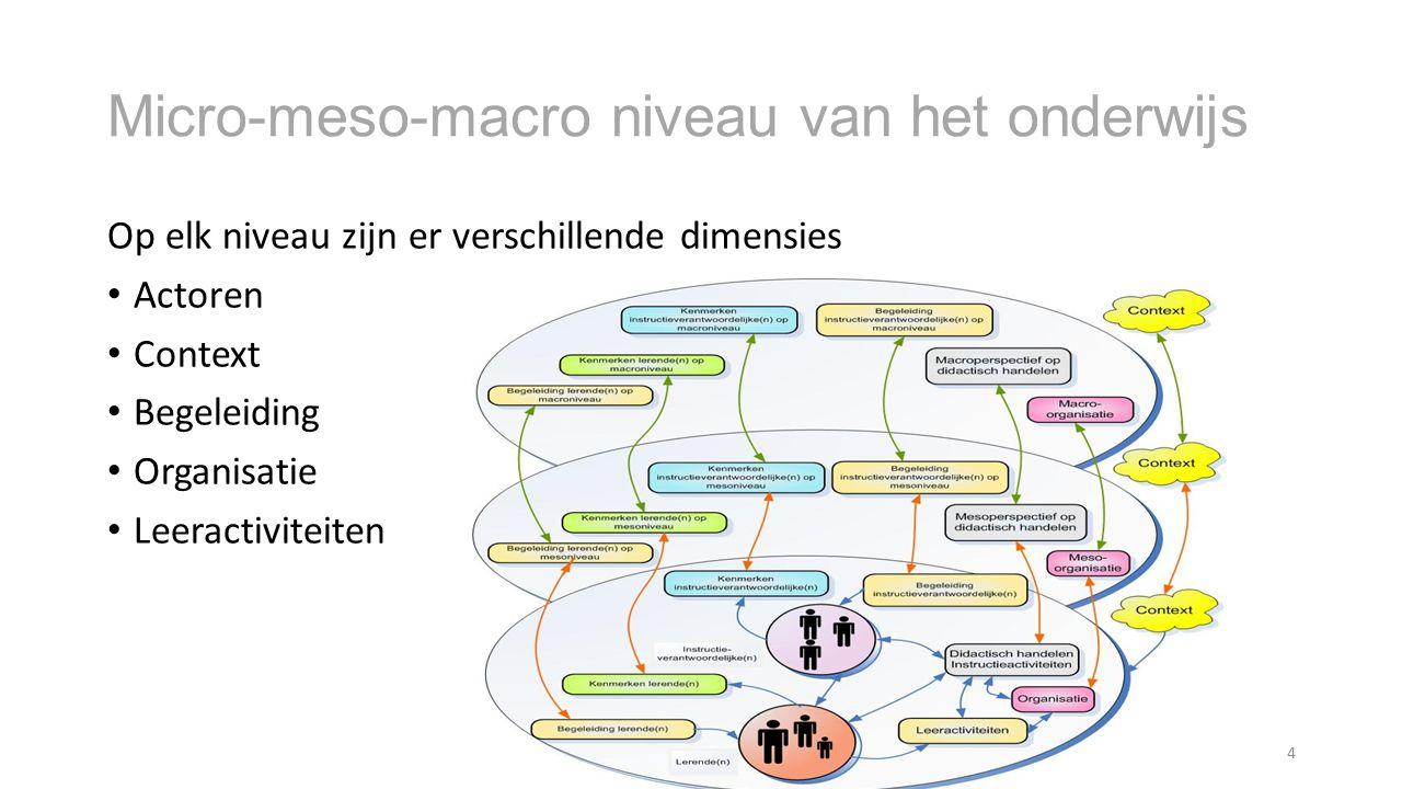 Micro-meso-macro niveau van het onderwijs