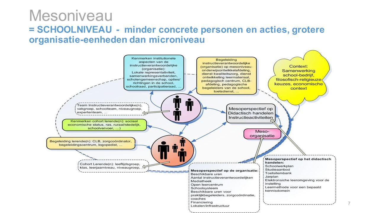 Mesoniveau = SCHOOLNIVEAU - minder concrete personen en acties, grotere organisatie-eenheden dan microniveau