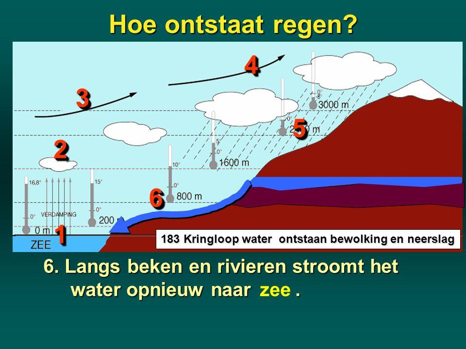 Hoe ontstaat regen 4 3 5 2 6 1 6. Langs beken en rivieren stroomt het