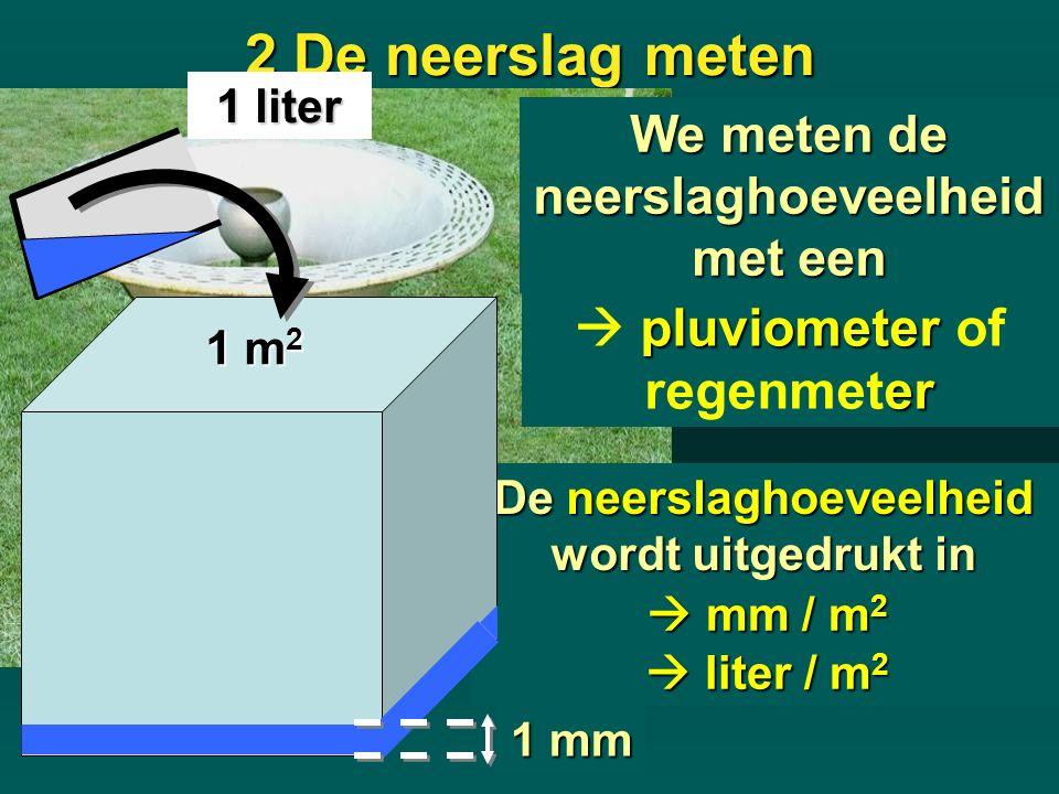 2 De neerslag meten  pluviometer of regenmeter