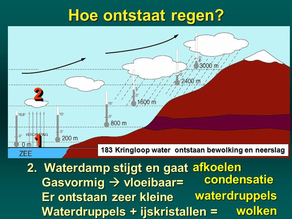 Hoe ontstaat regen 2 1 2. Waterdamp stijgt en gaat afkoelen