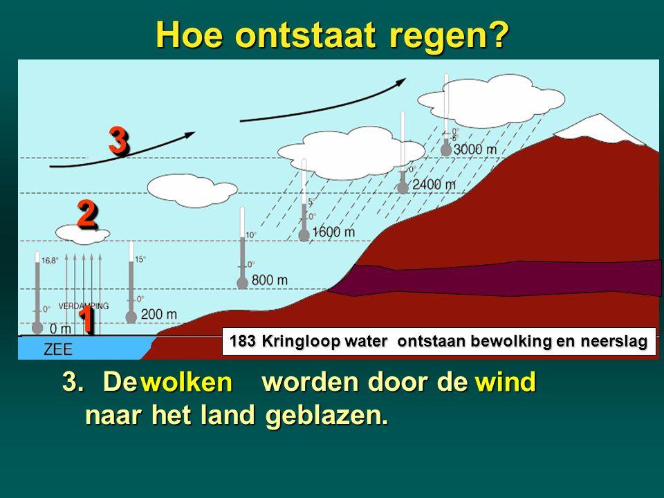 Hoe ontstaat regen 3 2 1 De worden door de naar het land geblazen.