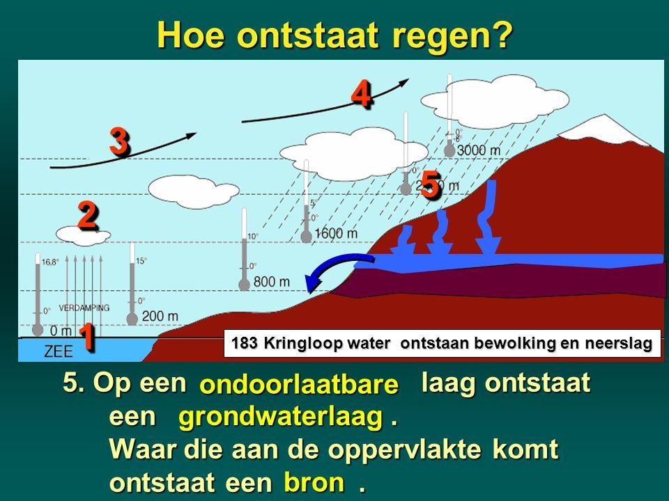 Hoe ontstaat regen 4 3 5 2 1 5. Op een laag ontstaat een .