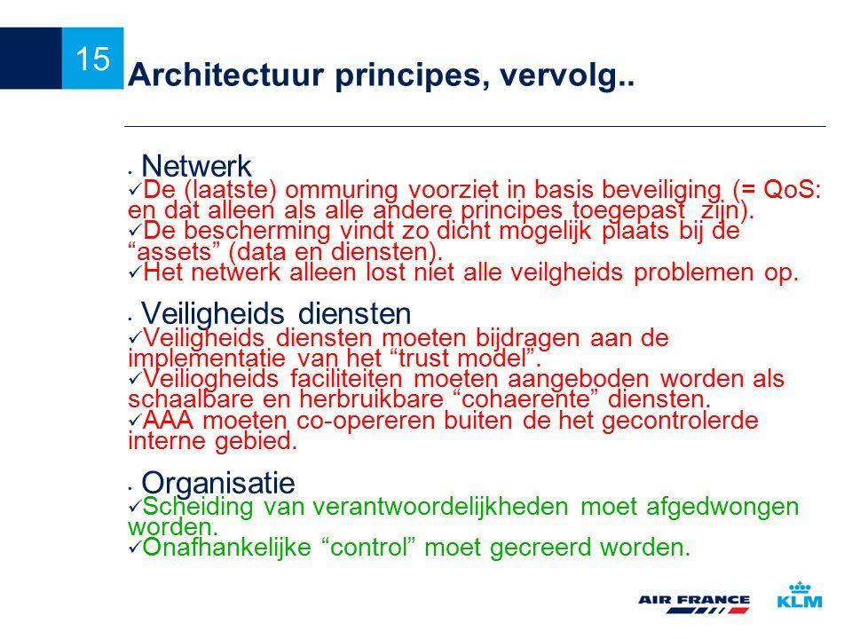 Architectuur principes, vervolg..