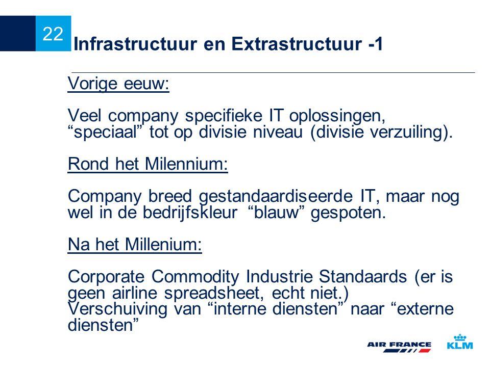 Infrastructuur en Extrastructuur -1