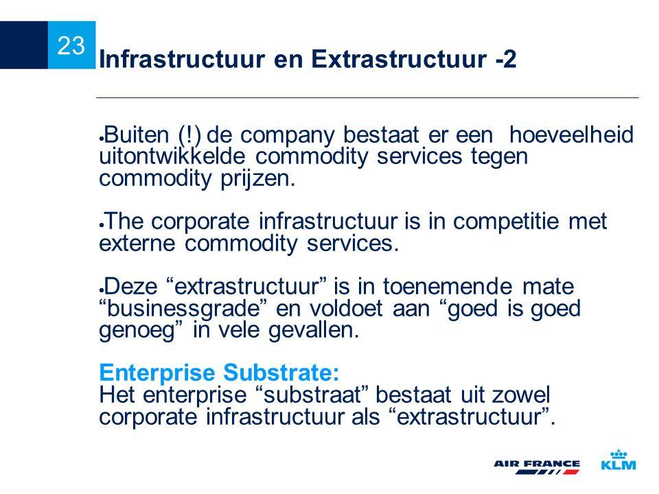 Infrastructuur en Extrastructuur -2
