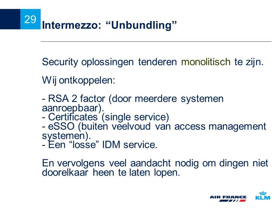 Intermezzo: Unbundling