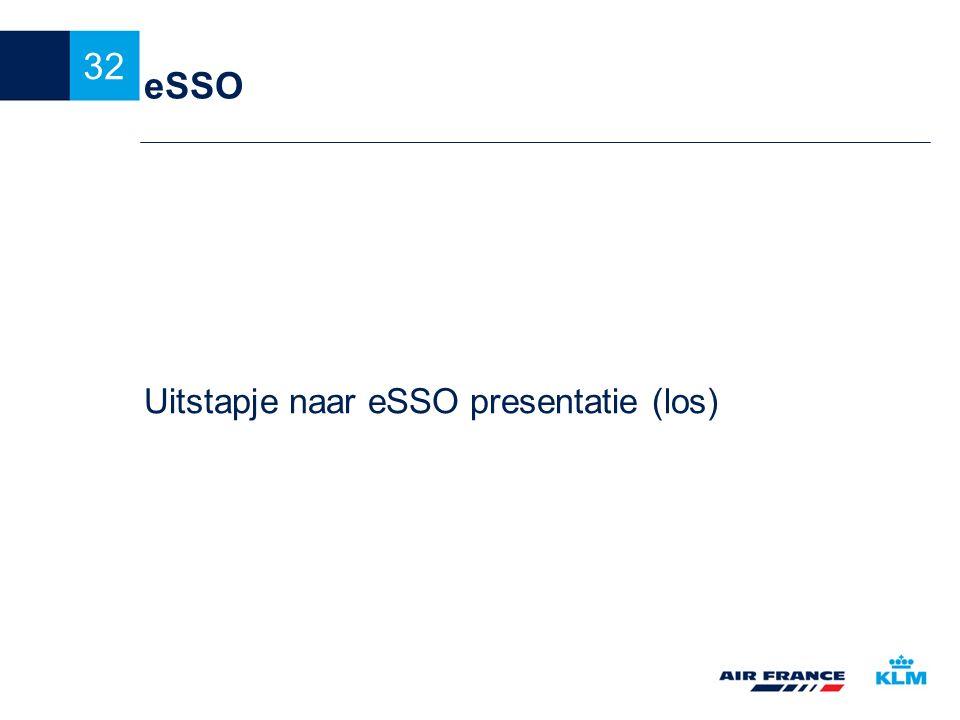 Uitstapje naar eSSO presentatie (los)