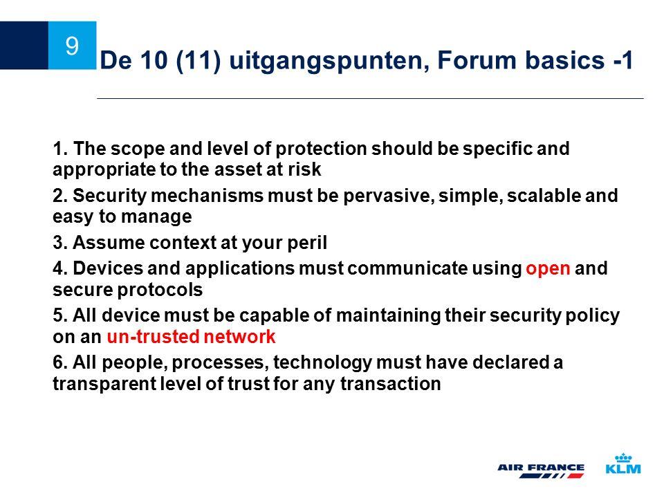 De 10 (11) uitgangspunten, Forum basics -1