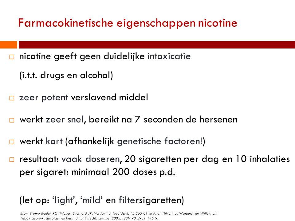 Farmacokinetische eigenschappen nicotine