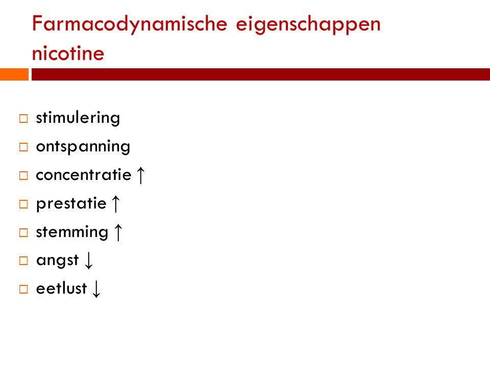 Farmacodynamische eigenschappen nicotine