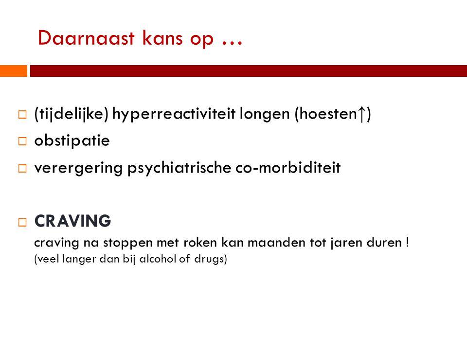 Daarnaast kans op … (tijdelijke) hyperreactiviteit longen (hoesten↑)