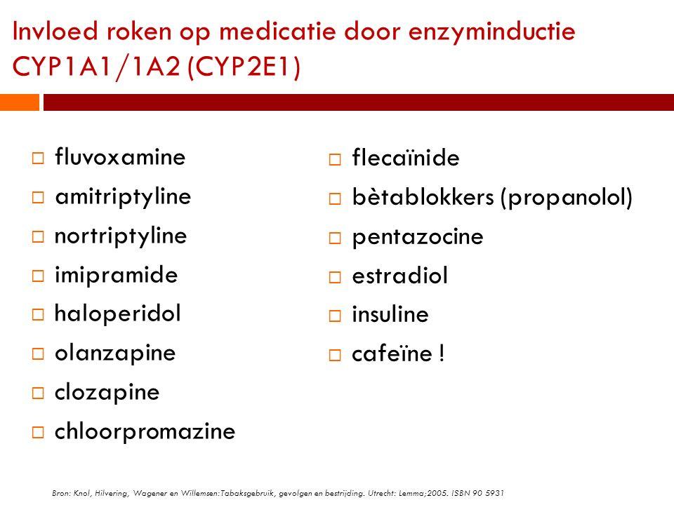 Invloed roken op medicatie door enzyminductie CYP1A1/1A2 (CYP2E1)