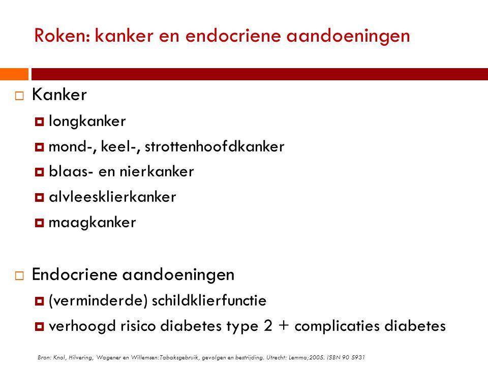Roken: kanker en endocriene aandoeningen