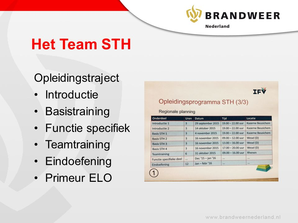 Het Team STH Opleidingstraject Introductie Basistraining