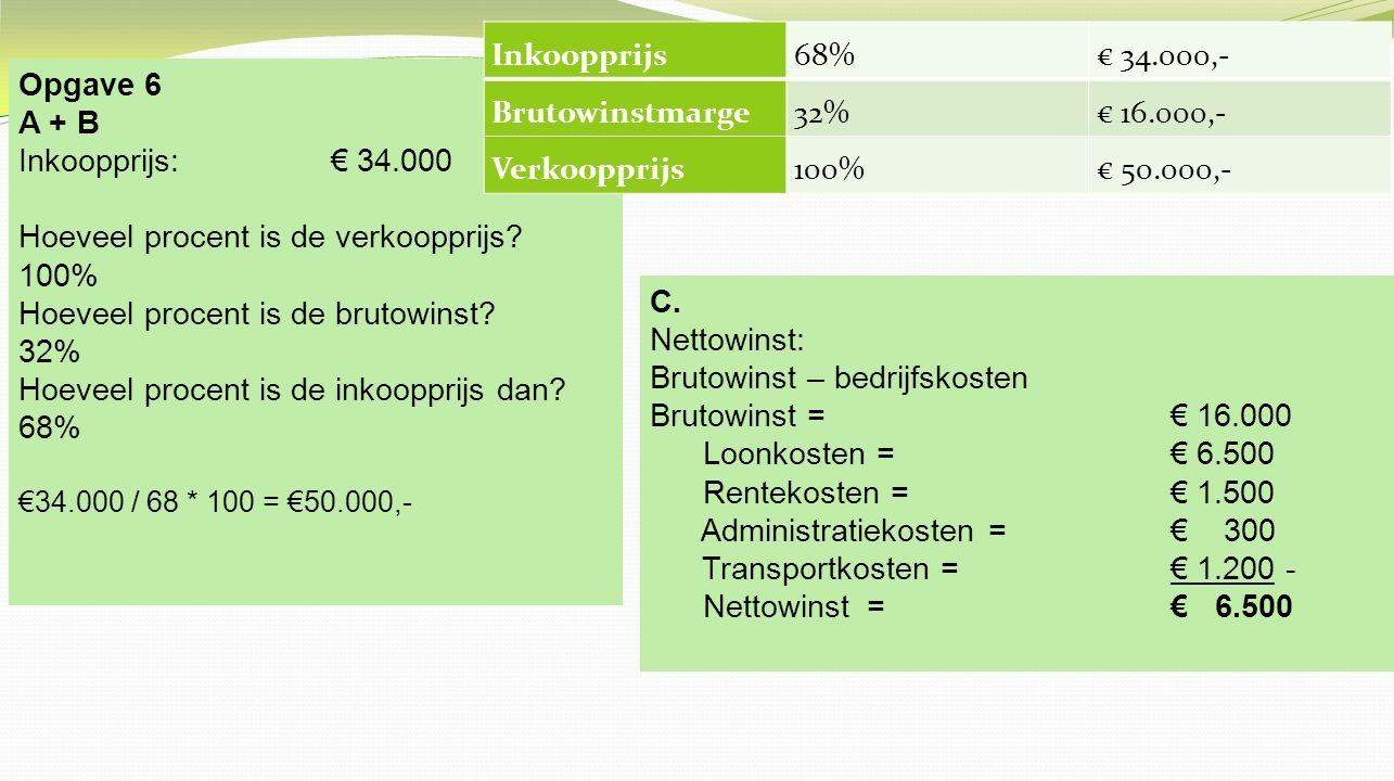 Inkoopprijs: € 34.000 Hoeveel procent is de verkoopprijs