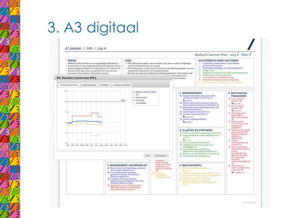 3. A3 digitaal