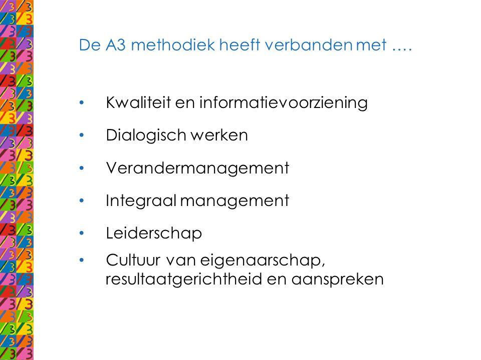 De A3 methodiek heeft verbanden met ….