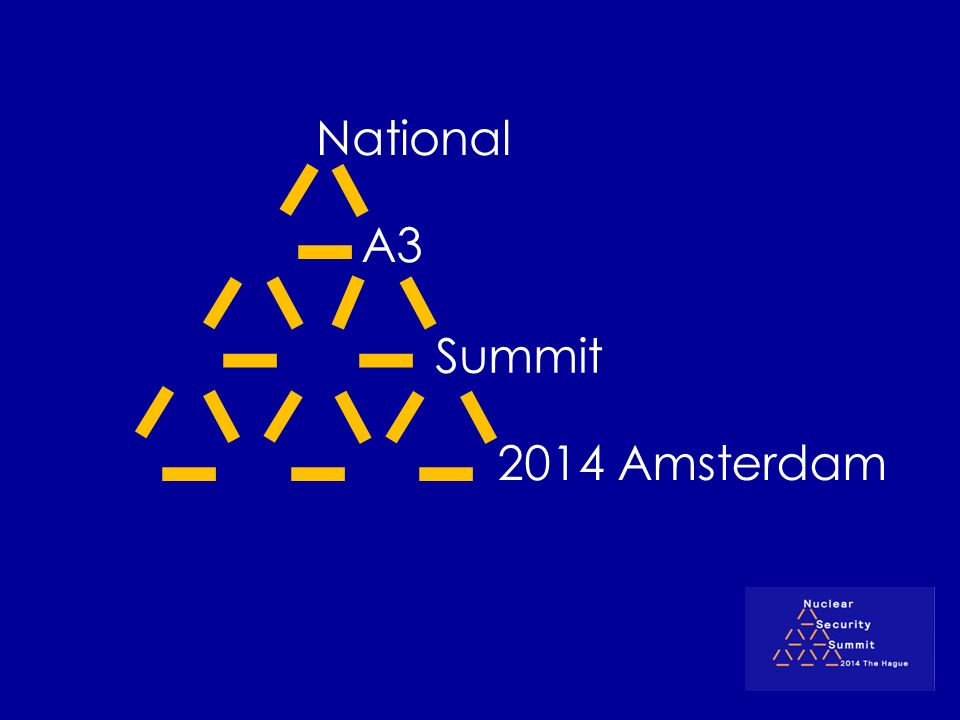 National A3 Summit 2014 Amsterdam