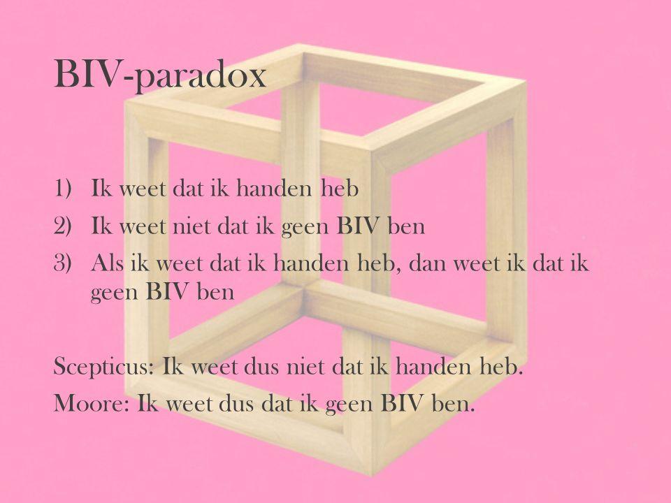 BIV-paradox Ik weet dat ik handen heb Ik weet niet dat ik geen BIV ben