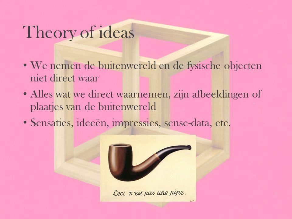 Theory of ideas We nemen de buitenwereld en de fysische objecten niet direct waar.