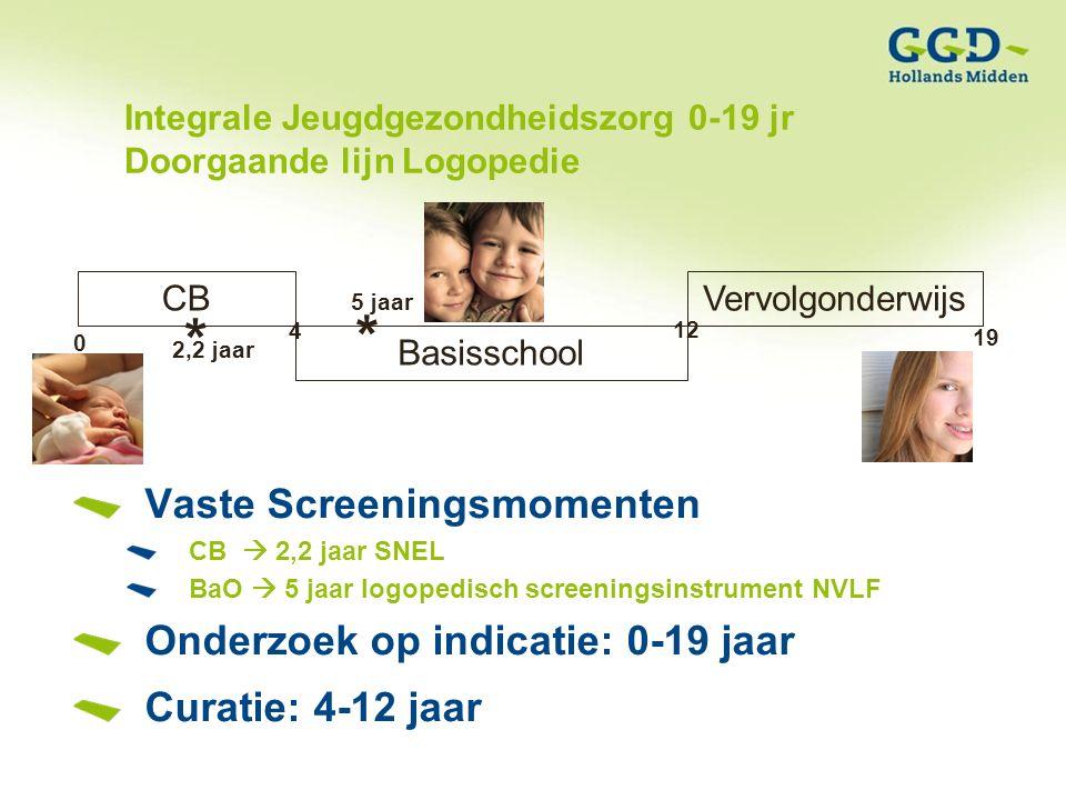 Integrale Jeugdgezondheidszorg 0-19 jr Doorgaande lijn Logopedie