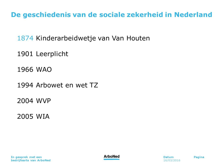 De geschiedenis van de sociale zekerheid in Nederland