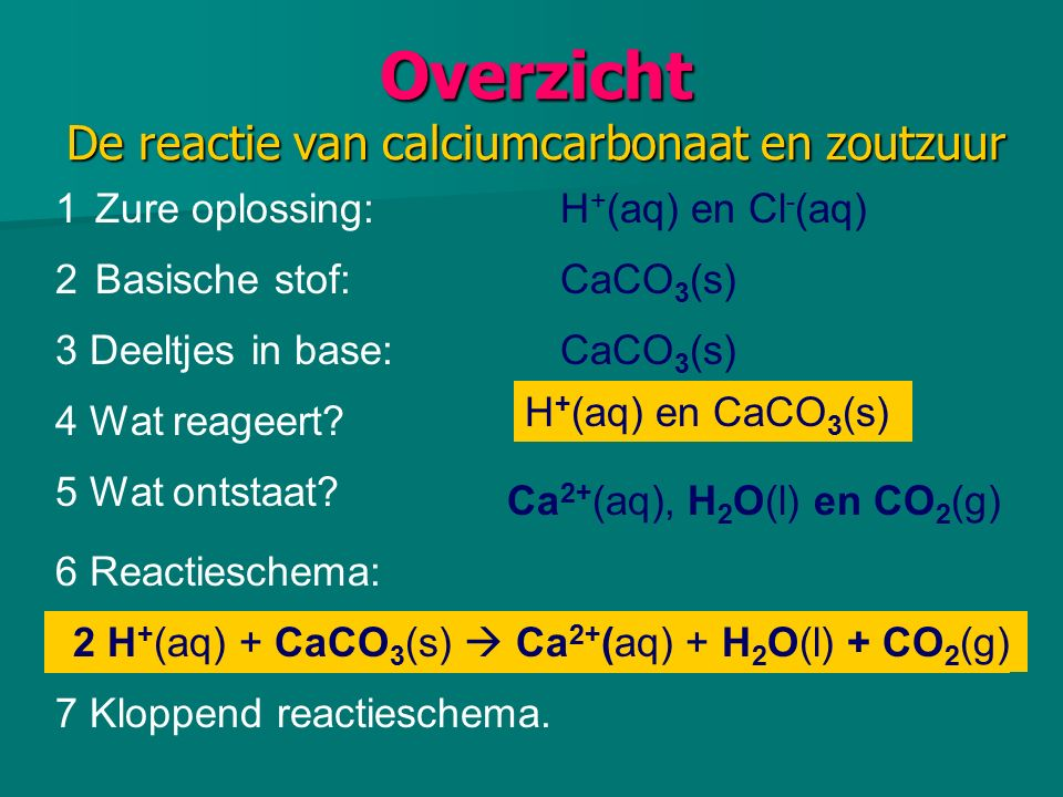 Overzicht De reactie van calciumcarbonaat en zoutzuur