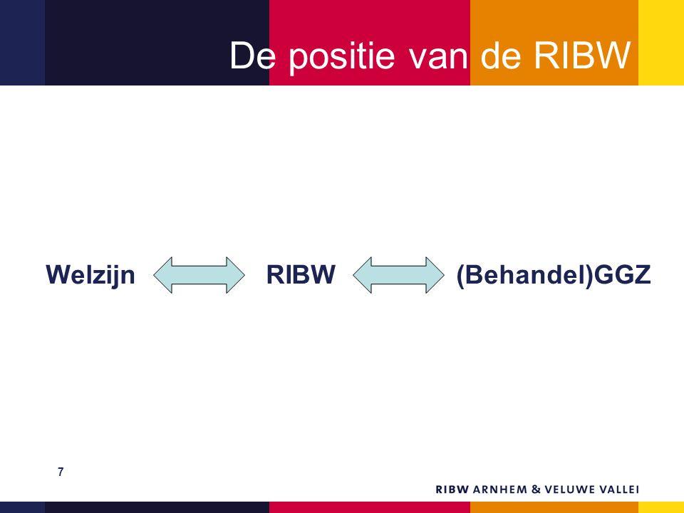 De positie van de RIBW Welzijn RIBW (Behandel)GGZ 7