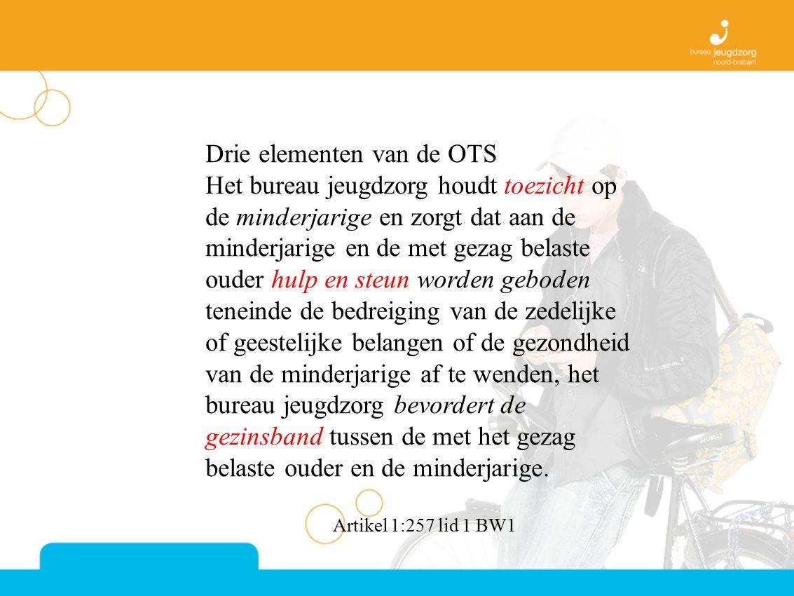 Drie elementen van de OTS Het bureau jeugdzorg houdt toezicht op