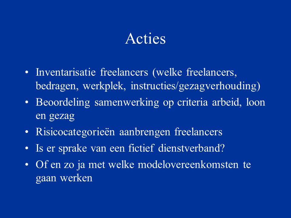 Acties Inventarisatie freelancers (welke freelancers, bedragen, werkplek, instructies/gezagverhouding)