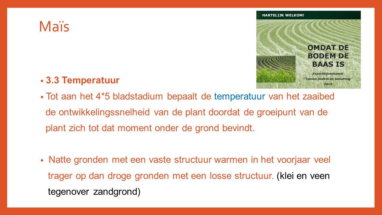 Maïs 3.3 Temperatuur. Tot aan het 4*5 bladstadium bepaalt de temperatuur van het zaaibed.