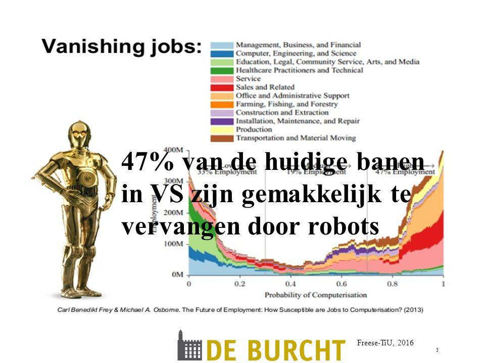 47% van de huidige banen in VS zijn gemakkelijk te vervangen door robots