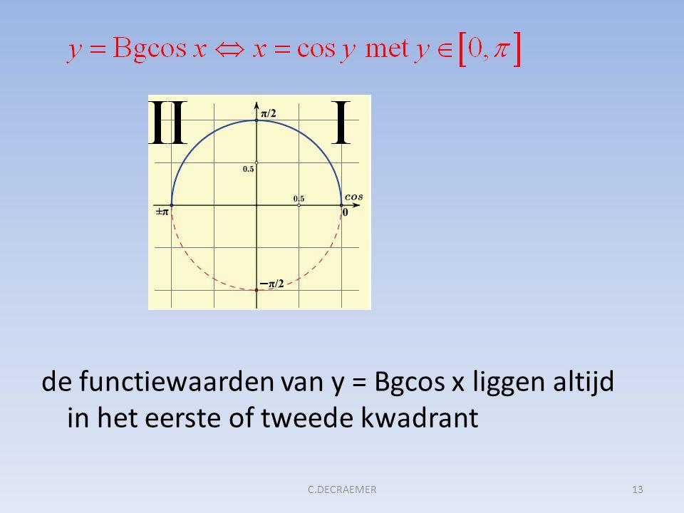 de functiewaarden van y = Bgcos x liggen altijd in het eerste of tweede kwadrant