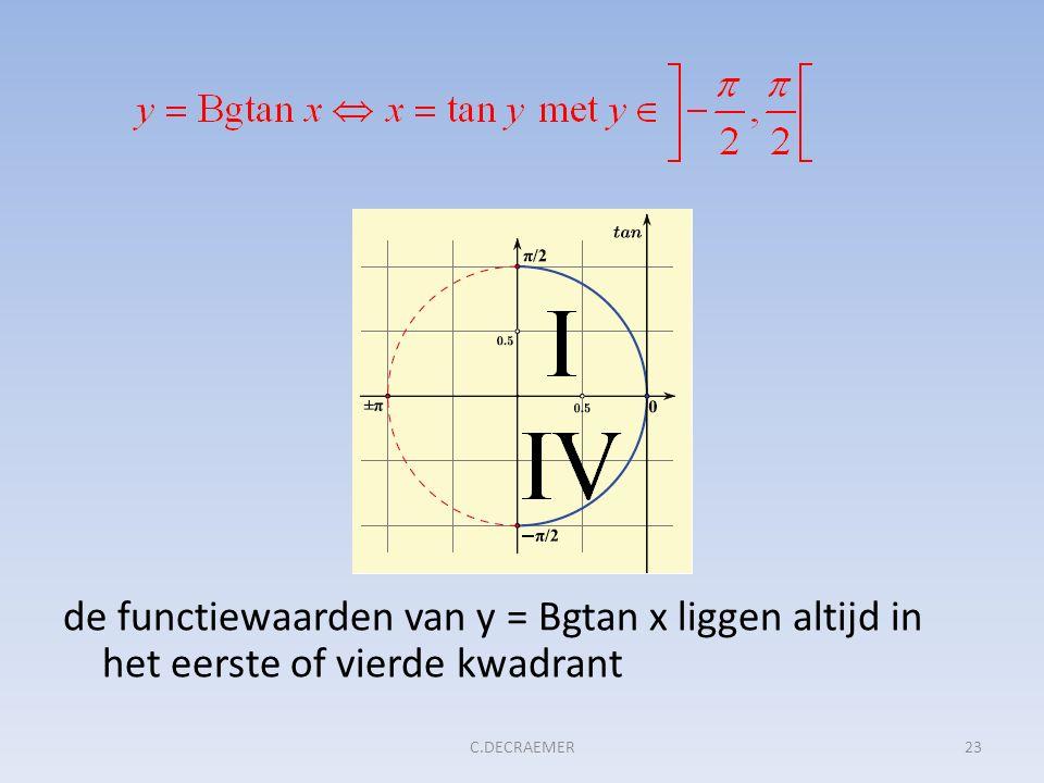 de functiewaarden van y = Bgtan x liggen altijd in het eerste of vierde kwadrant