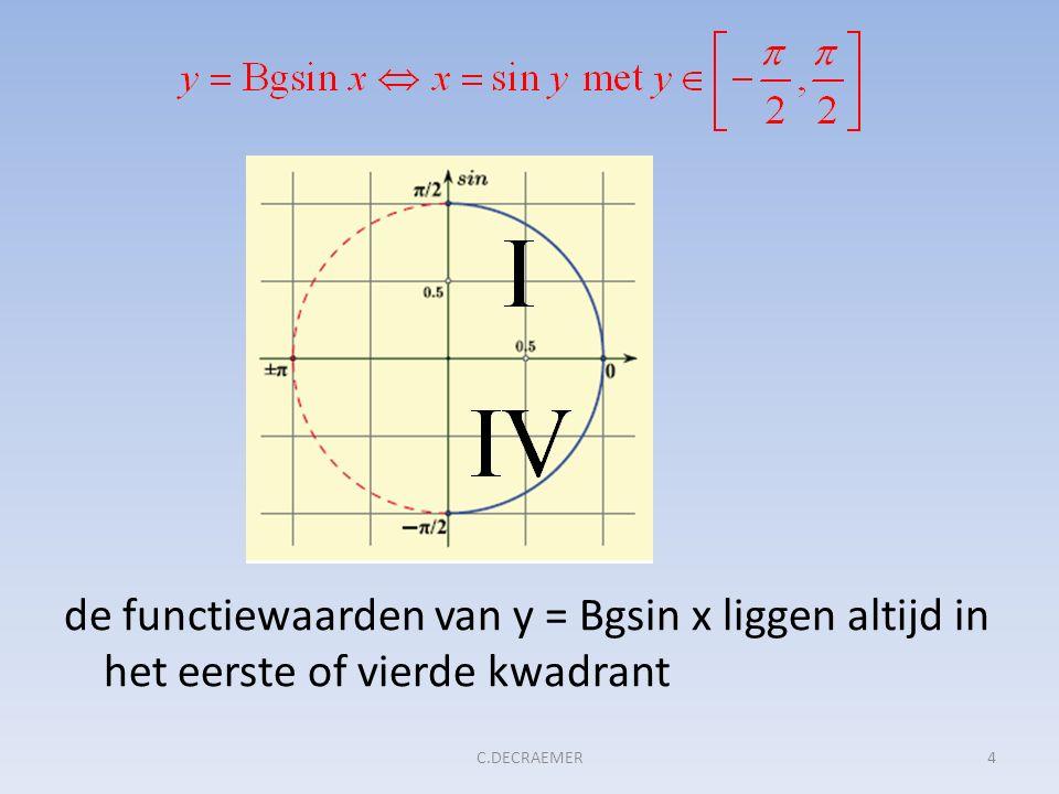 de functiewaarden van y = Bgsin x liggen altijd in het eerste of vierde kwadrant