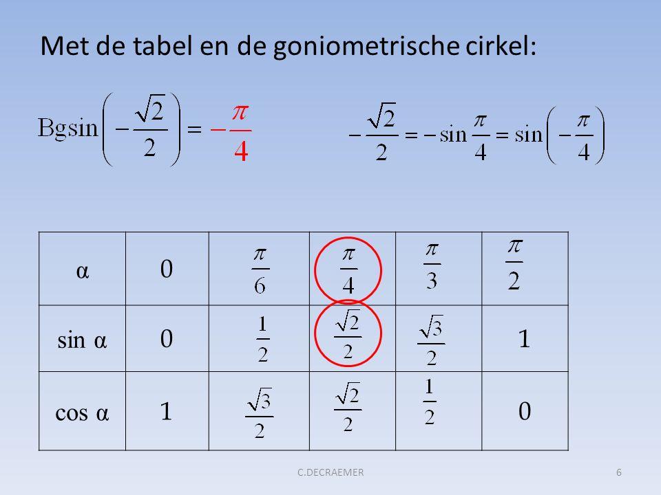 Met de tabel en de goniometrische cirkel: